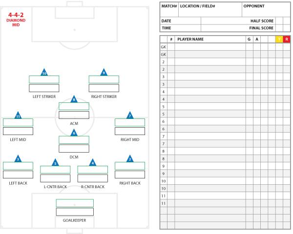 4-4-2 Diamond Midfield Formation Starters and Substitutes Template